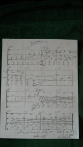 Rothko Score I
